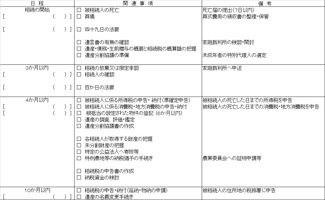 相続の具体的なスケジュール